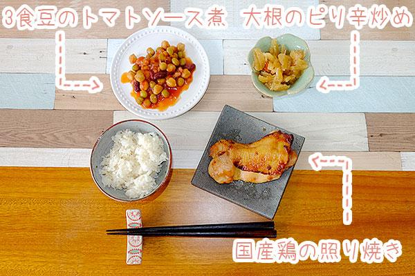 国産鶏の照り焼きセット内容