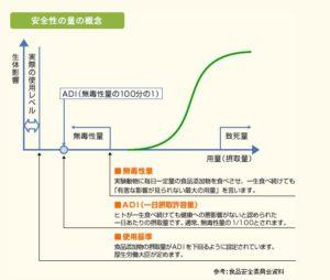 株式会社上野フードテクノホームページ