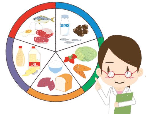 なぜ毎食バランスの良い食事を摂る必要があるのか?